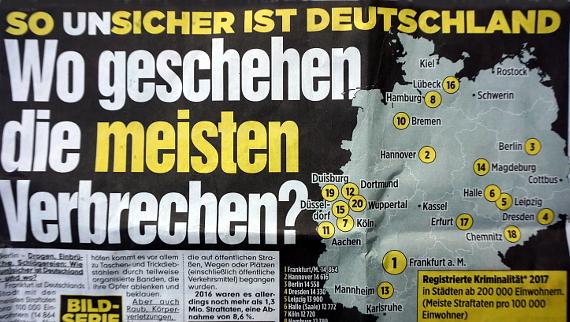 Zitat Bildzeitung © Copyright Karl-Heinz Hänel